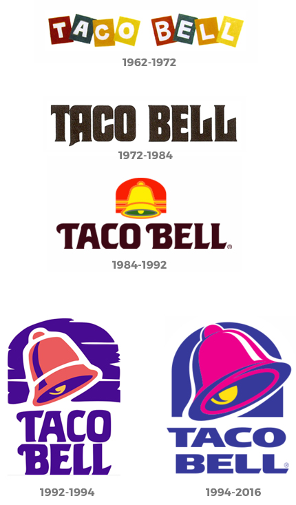 Taco Bell Logos Over the Years